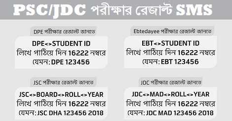 JSC Result 2018 with JSC
